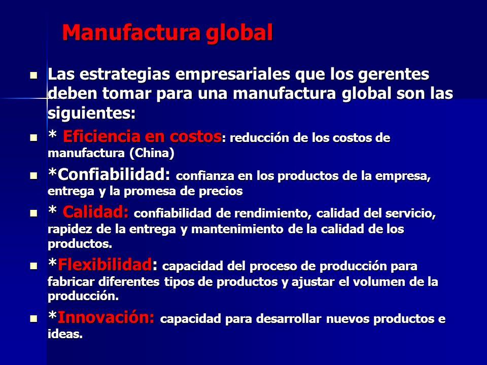 Manufactura global Las estrategias empresariales que los gerentes deben tomar para una manufactura global son las siguientes: