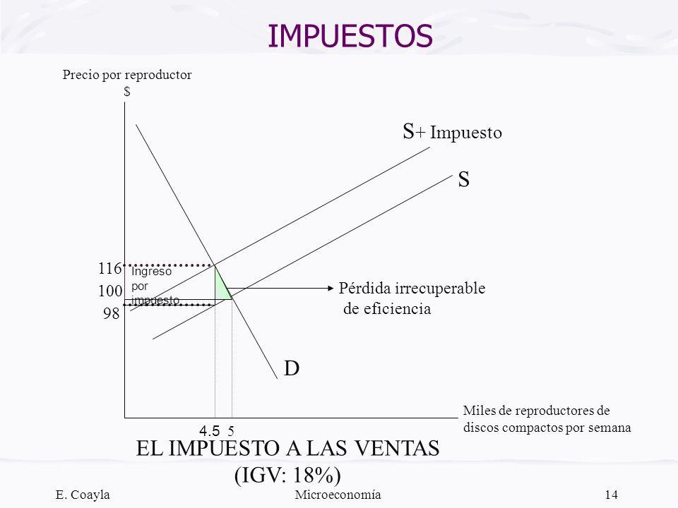 IMPUESTOS S+ Impuesto S D EL IMPUESTO A LAS VENTAS (IGV: 18%) 116