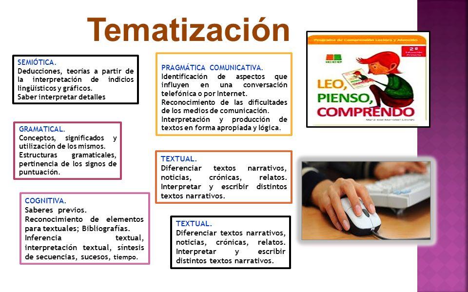 Tematización SEMIÓTICA. Deducciones, teorías a partir de la interpretación de indicios lingüísticos y gráficos.