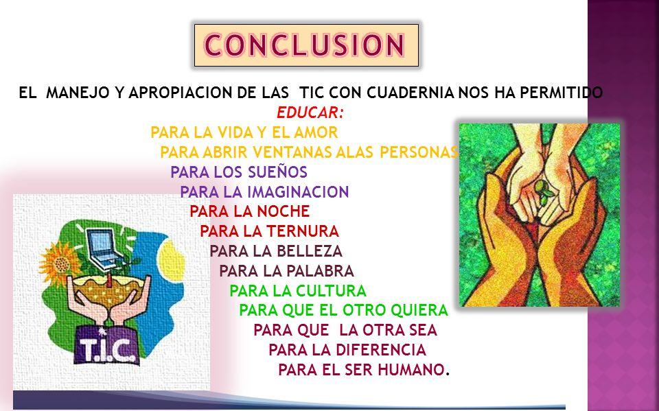 CONCLUSION EL MANEJO Y APROPIACION DE LAS TIC CON CUADERNIA NOS HA PERMITIDO EDUCAR: PARA LA VIDA Y EL AMOR.