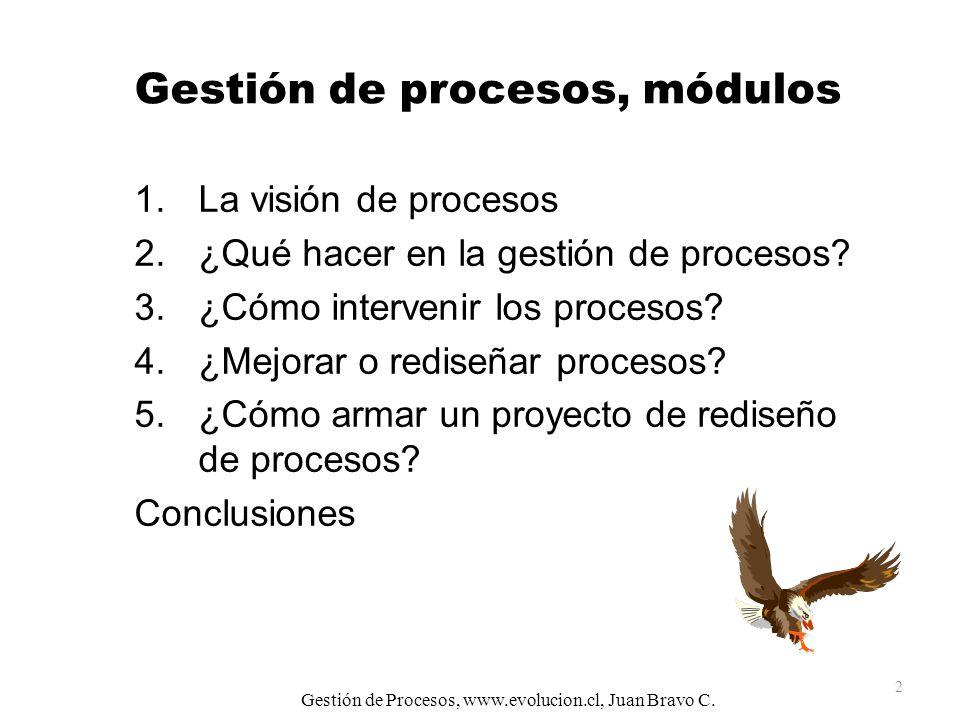 Gestión de procesos, módulos