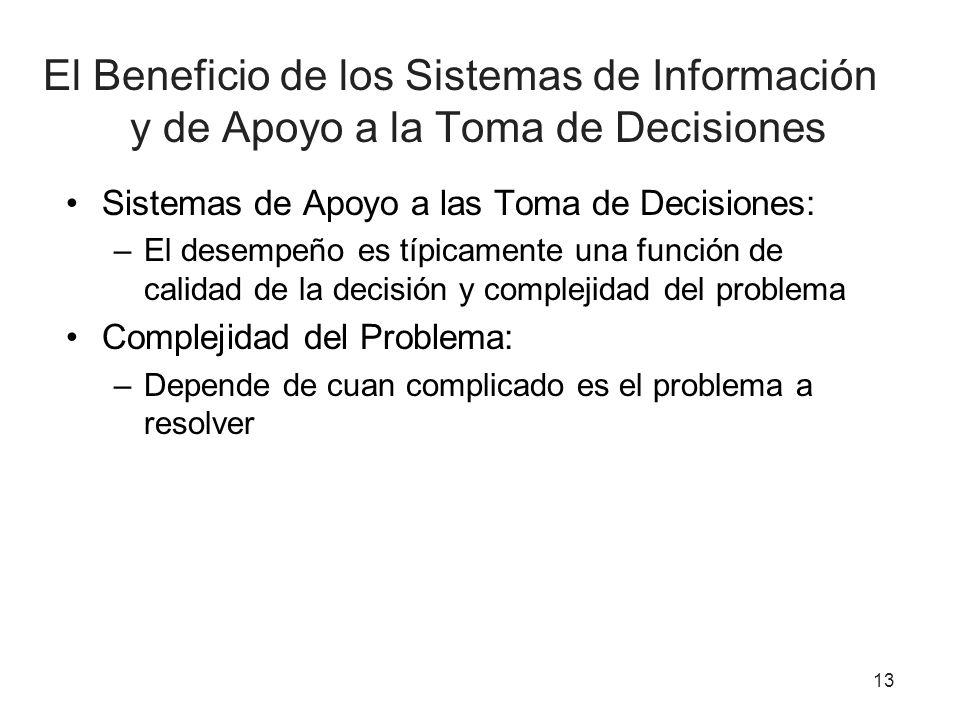 El Beneficio de los Sistemas de Información y de Apoyo a la Toma de Decisiones