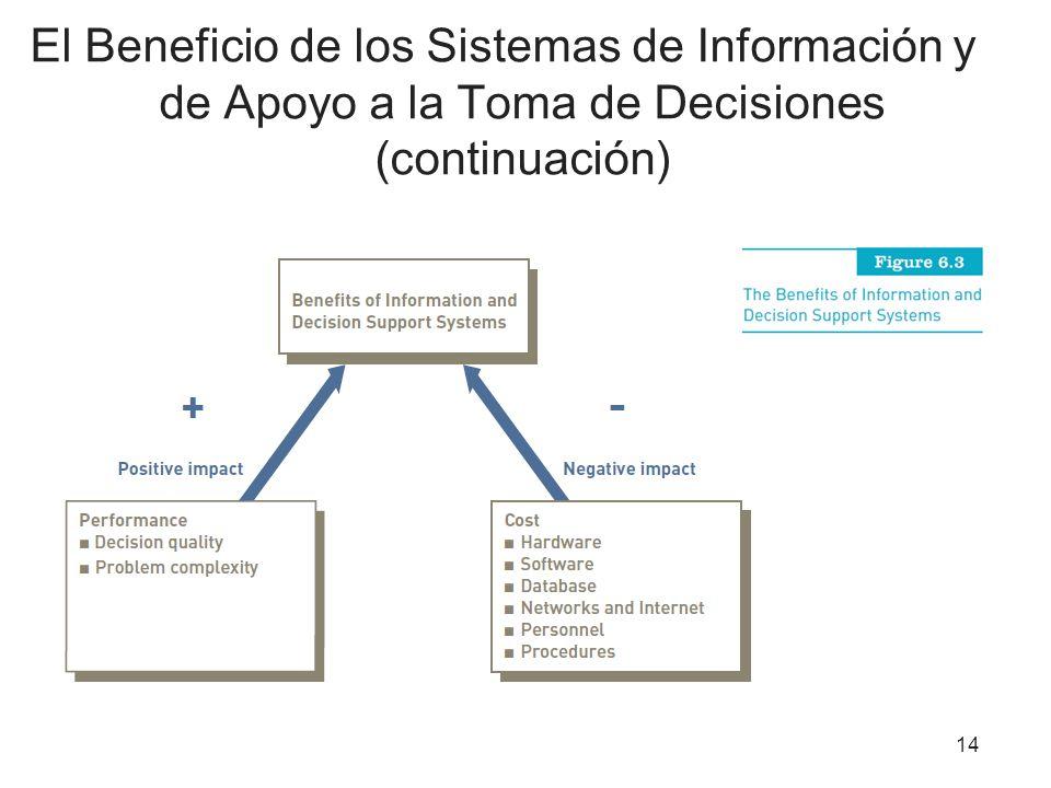 El Beneficio de los Sistemas de Información y de Apoyo a la Toma de Decisiones (continuación)