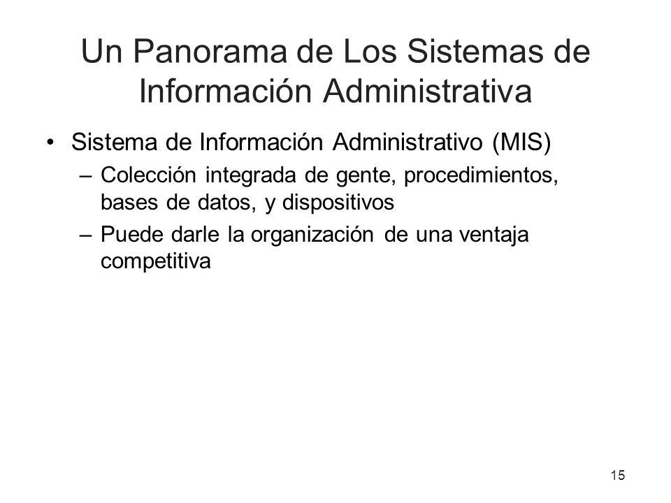 Un Panorama de Los Sistemas de Información Administrativa