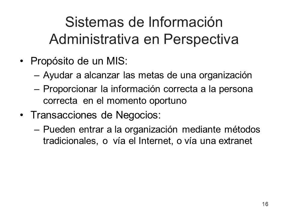 Sistemas de Información Administrativa en Perspectiva