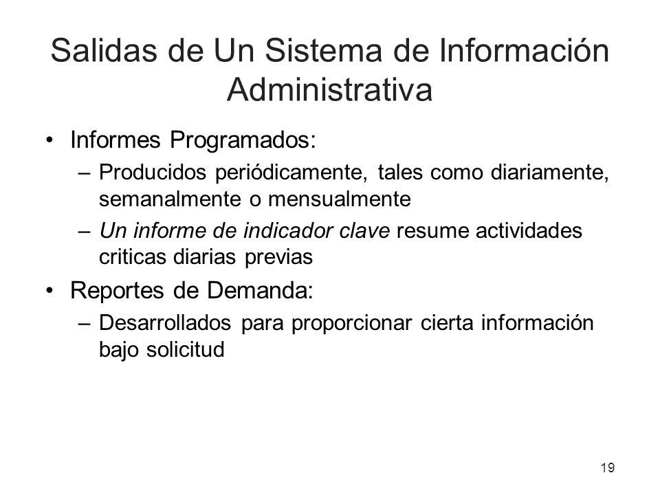 Salidas de Un Sistema de Información Administrativa
