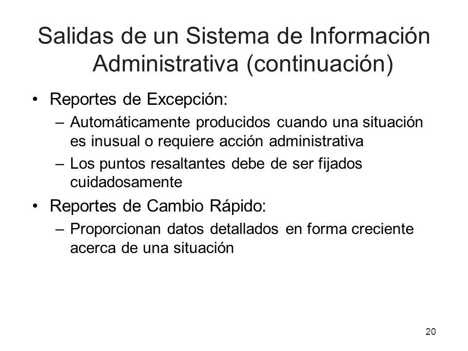 Salidas de un Sistema de Información Administrativa (continuación)