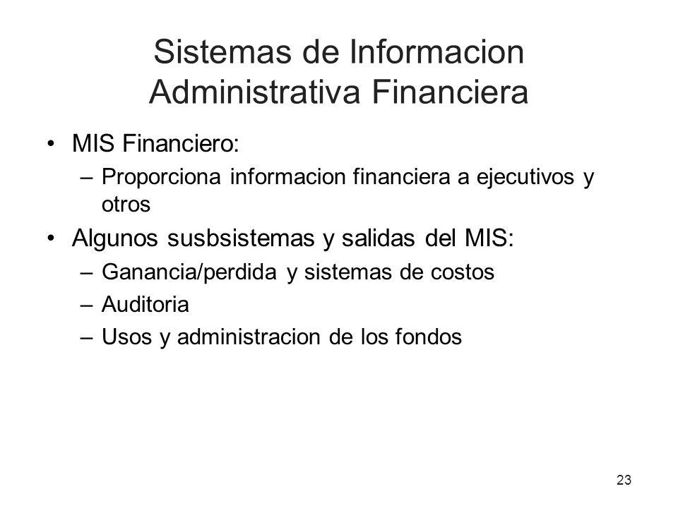 Sistemas de Informacion Administrativa Financiera