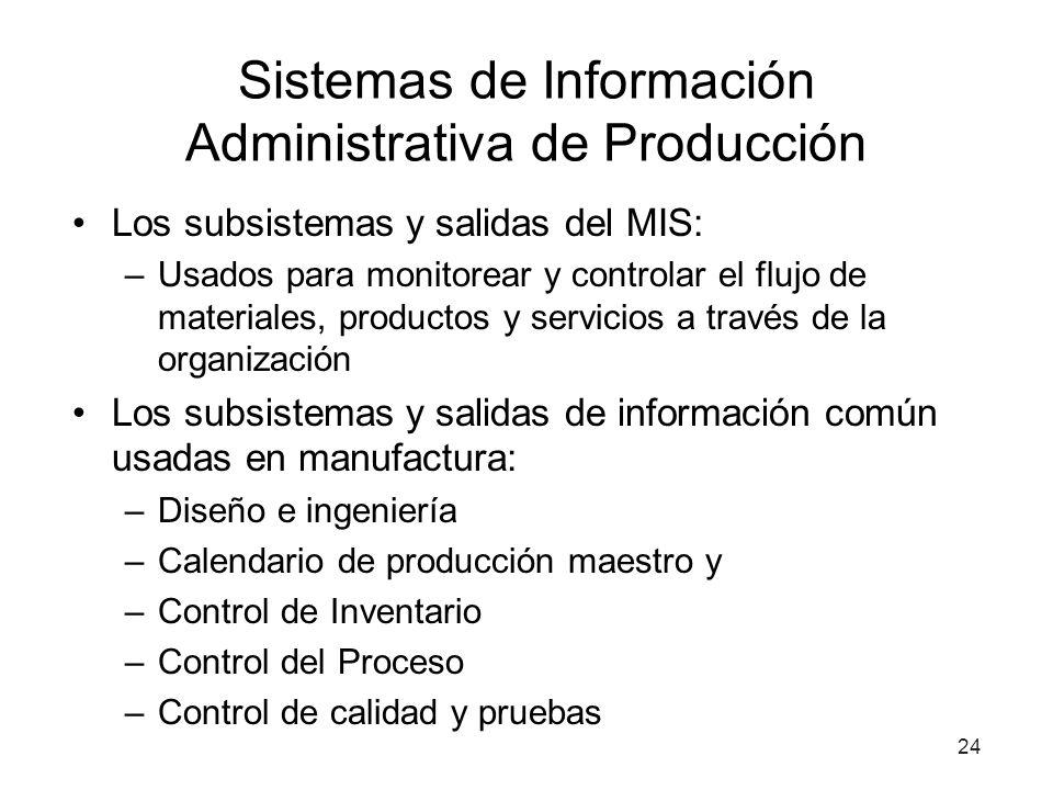 Sistemas de Información Administrativa de Producción