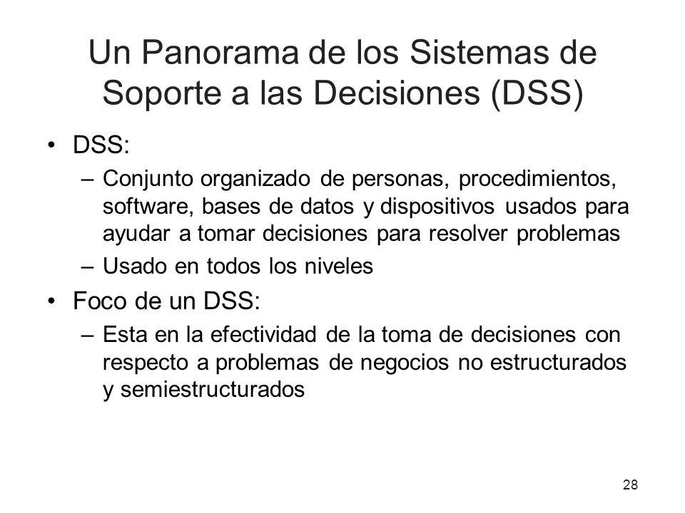 Un Panorama de los Sistemas de Soporte a las Decisiones (DSS)
