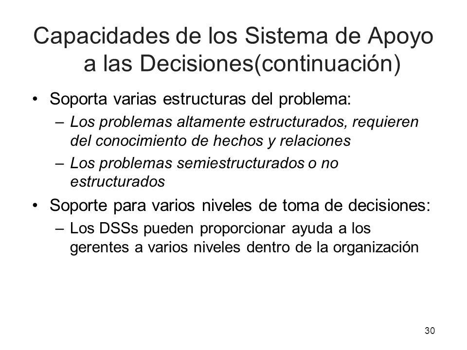 Capacidades de los Sistema de Apoyo a las Decisiones(continuación)