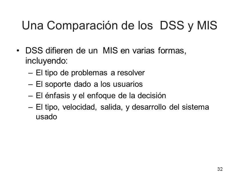 Una Comparación de los DSS y MIS