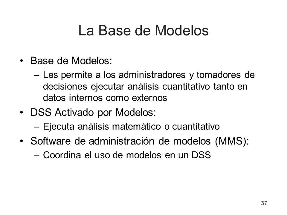 La Base de Modelos Base de Modelos: DSS Activado por Modelos:
