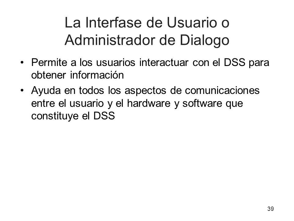 La Interfase de Usuario o Administrador de Dialogo