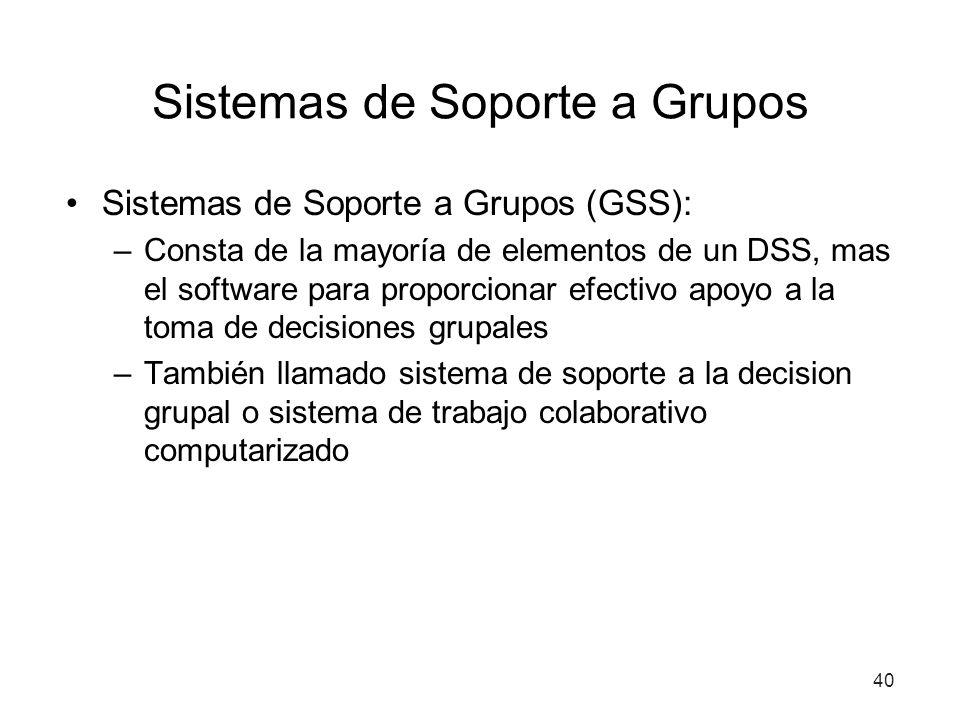 Sistemas de Soporte a Grupos