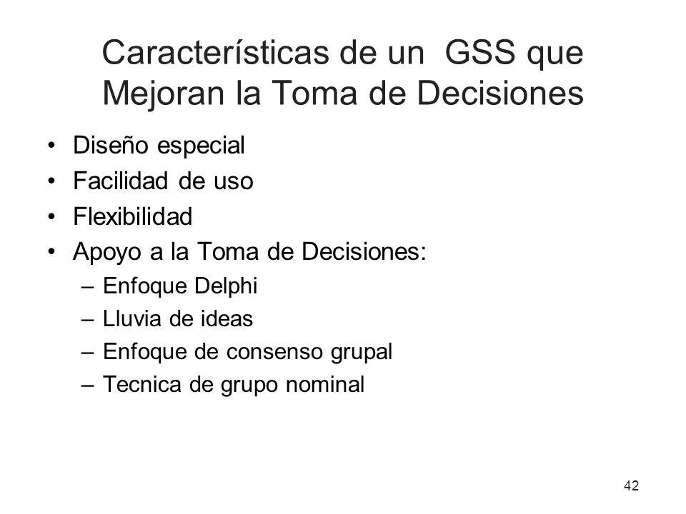 Características de un GSS que Mejoran la Toma de Decisiones