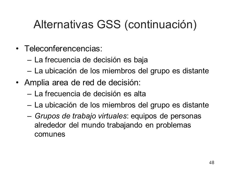 Alternativas GSS (continuación)