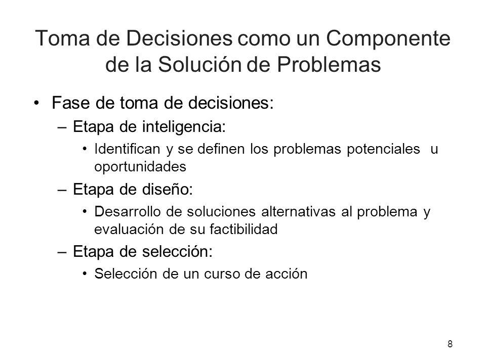 Toma de Decisiones como un Componente de la Solución de Problemas
