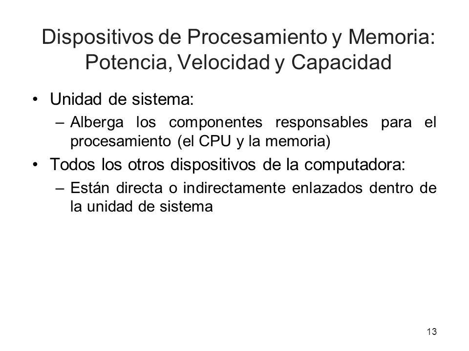 Dispositivos de Procesamiento y Memoria: Potencia, Velocidad y Capacidad