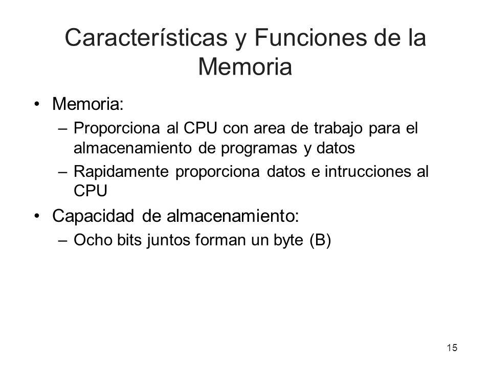 Características y Funciones de la Memoria