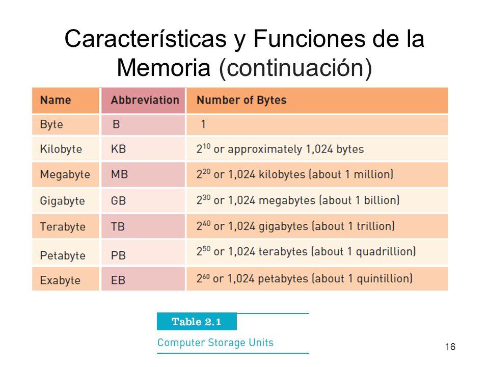 Características y Funciones de la Memoria (continuación)