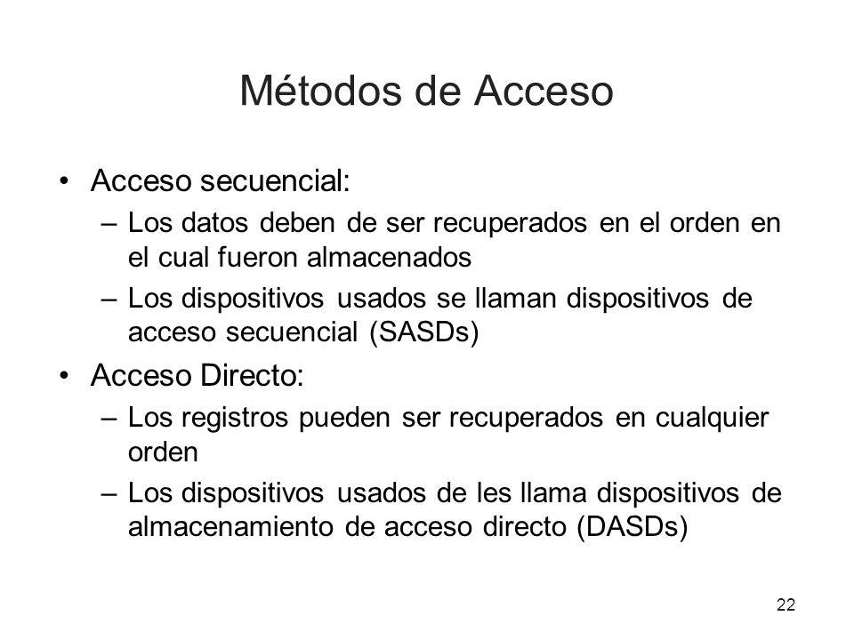 Métodos de Acceso Acceso secuencial: Acceso Directo: