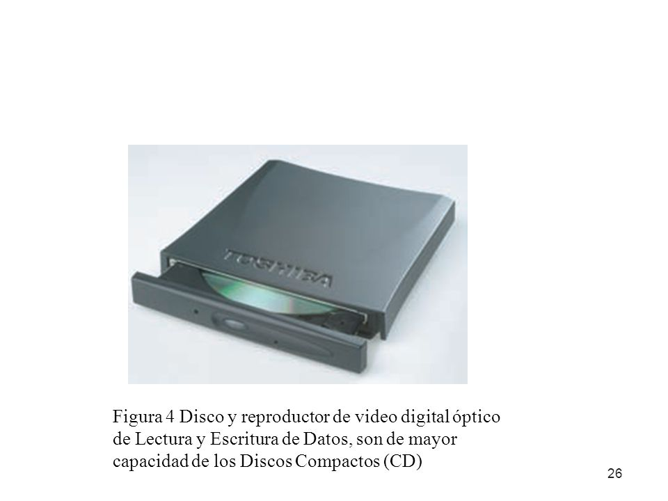 Figura 4 Disco y reproductor de video digital óptico de Lectura y Escritura de Datos, son de mayor capacidad de los Discos Compactos (CD)