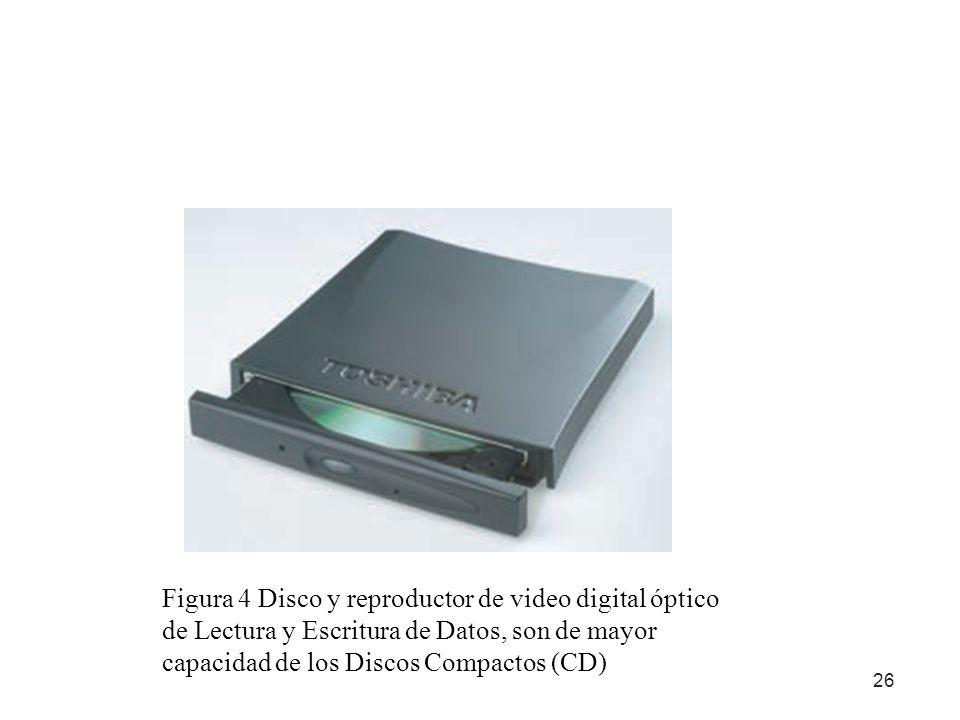 Figura 4 Disco y reproductor de video digital óptico de Lectura y Escritura de Datos, son de mayor capacidad de los Discos Compactos (CD)