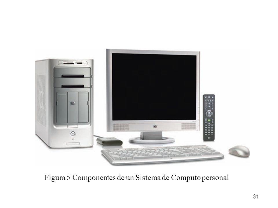 Figura 5 Componentes de un Sistema de Computo personal