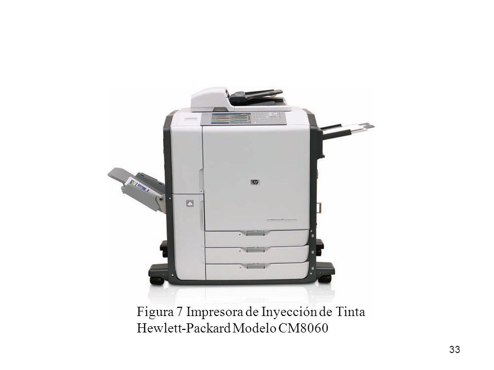 Figura 7 Impresora de Inyección de Tinta Hewlett-Packard Modelo CM8060