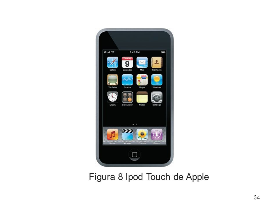 Figura 8 Ipod Touch de Apple
