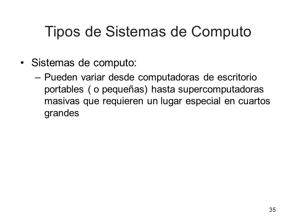 Tipos de Sistemas de Computo