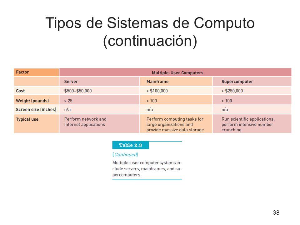 Tipos de Sistemas de Computo (continuación)