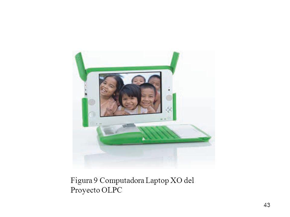 Figura 9 Computadora Laptop XO del Proyecto OLPC