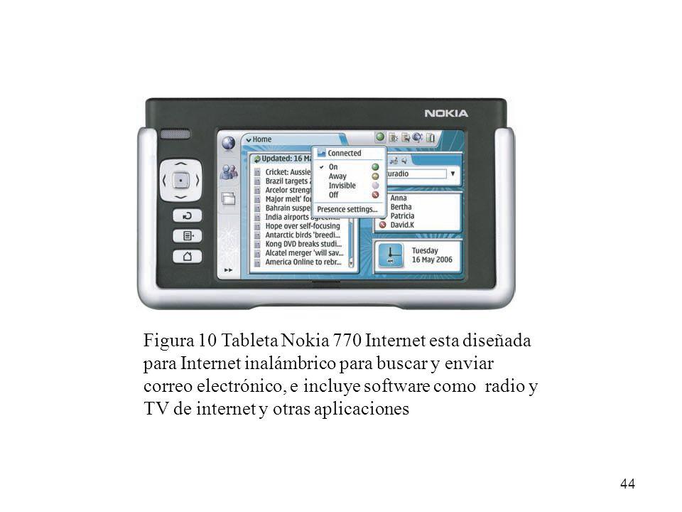 Figura 10 Tableta Nokia 770 Internet esta diseñada para Internet inalámbrico para buscar y enviar correo electrónico, e incluye software como radio y TV de internet y otras aplicaciones