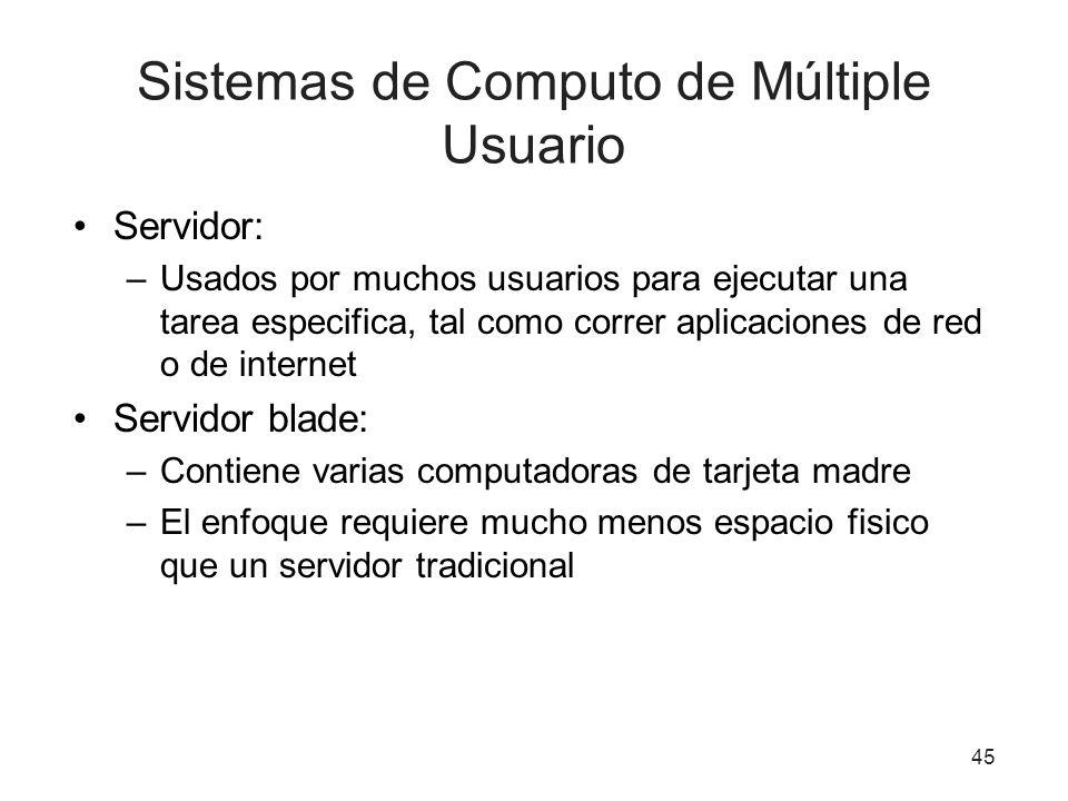 Sistemas de Computo de Múltiple Usuario