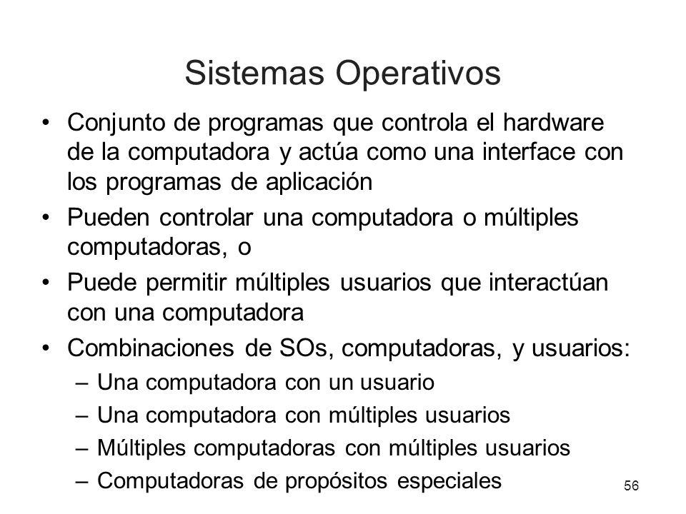Sistemas Operativos Conjunto de programas que controla el hardware de la computadora y actúa como una interface con los programas de aplicación.