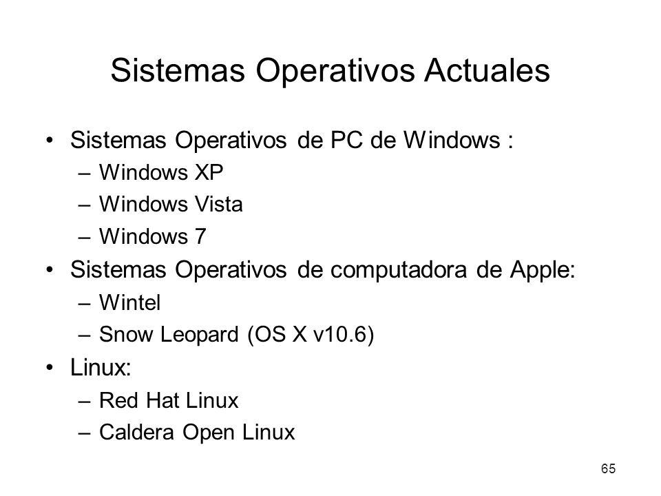 Sistemas Operativos Actuales