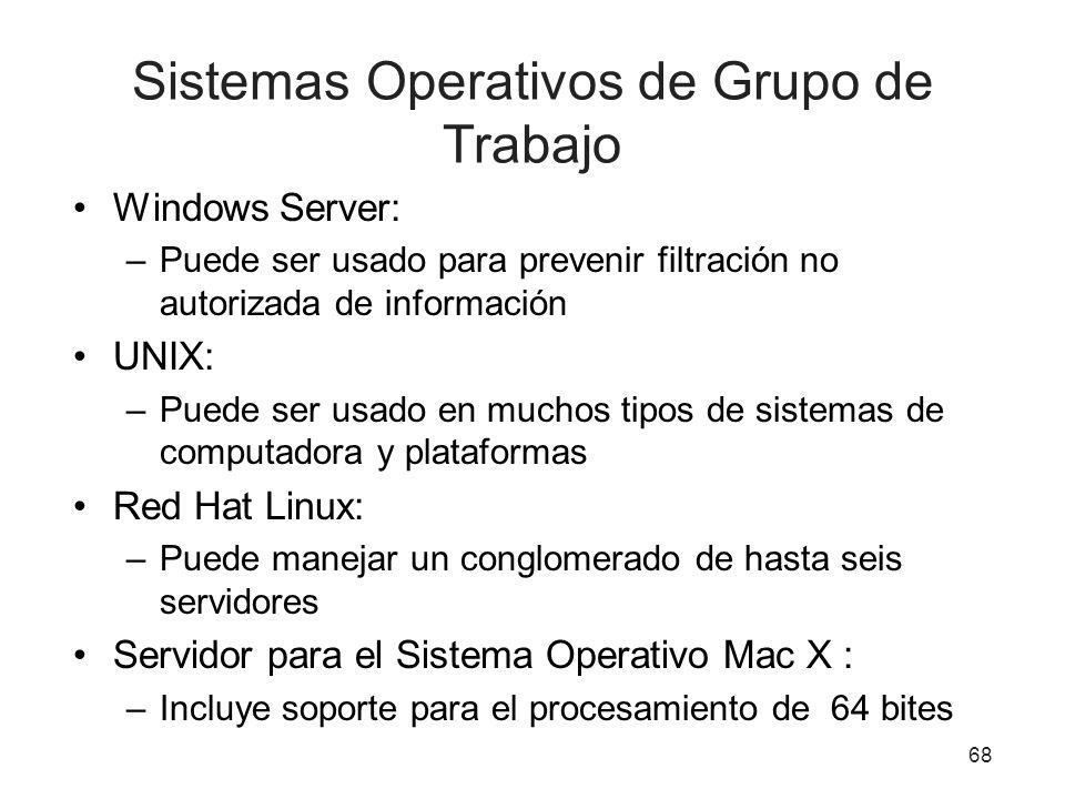 Sistemas Operativos de Grupo de Trabajo