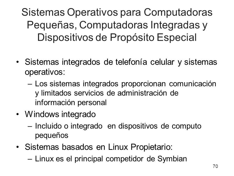 Sistemas Operativos para Computadoras Pequeñas, Computadoras Integradas y Dispositivos de Propósito Especial