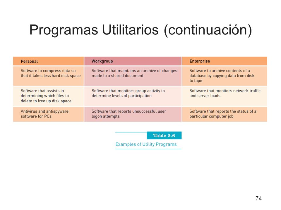 Programas Utilitarios (continuación)