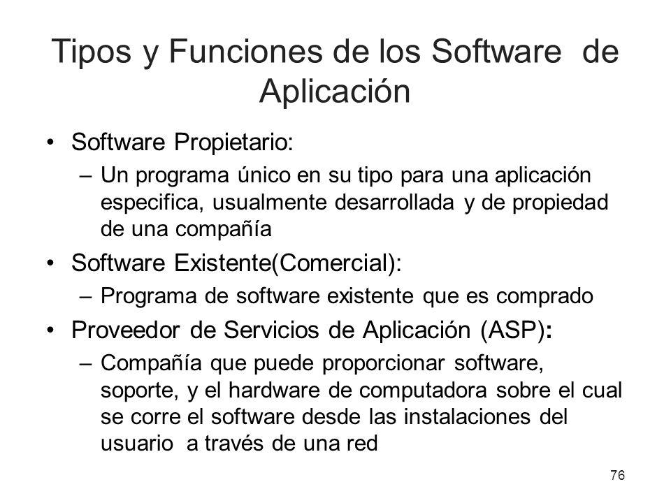 Tipos y Funciones de los Software de Aplicación