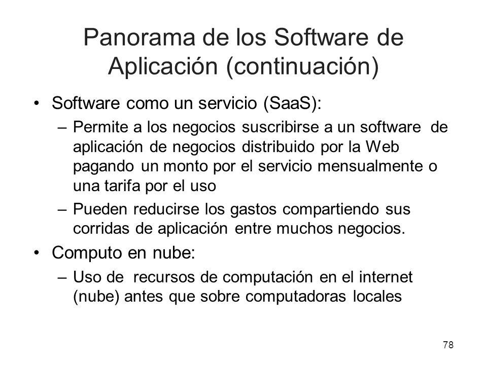 Panorama de los Software de Aplicación (continuación)