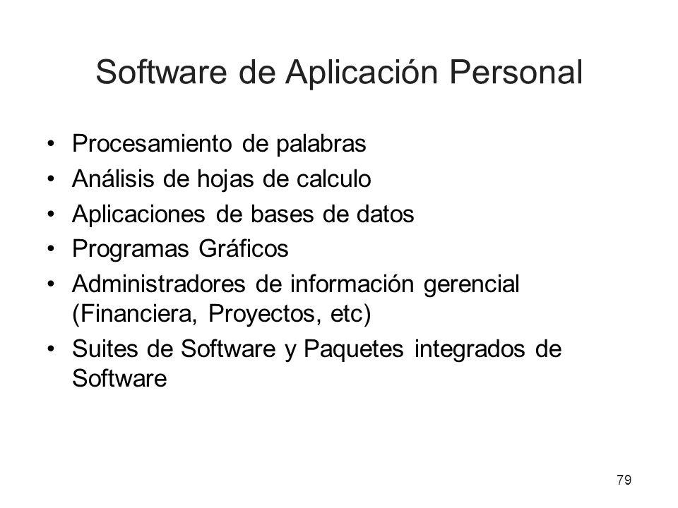 Software de Aplicación Personal