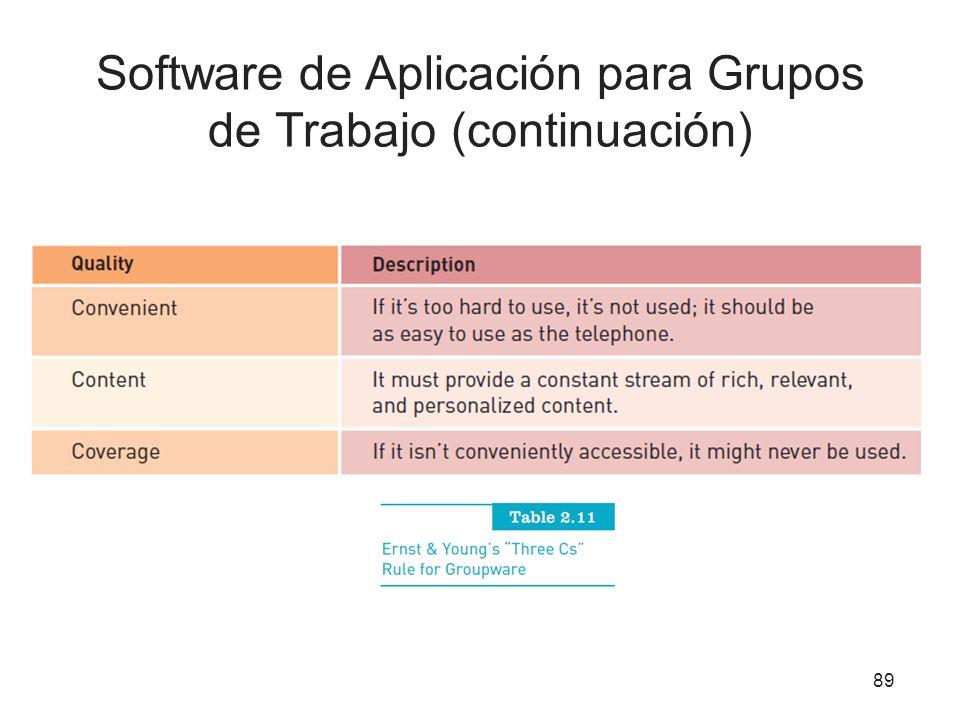 Software de Aplicación para Grupos de Trabajo (continuación)