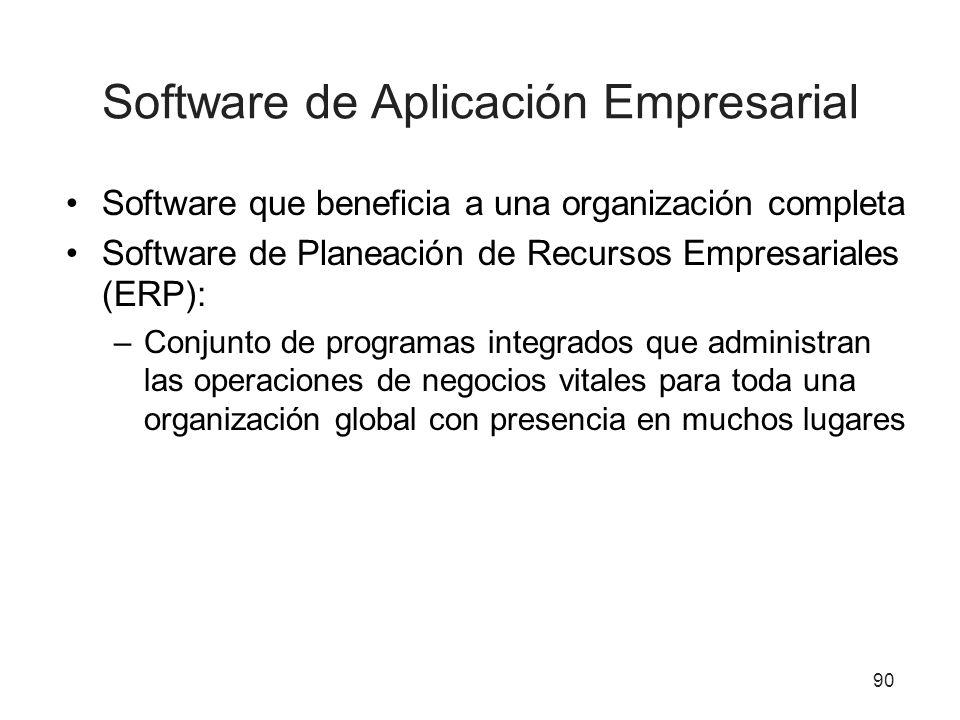 Software de Aplicación Empresarial