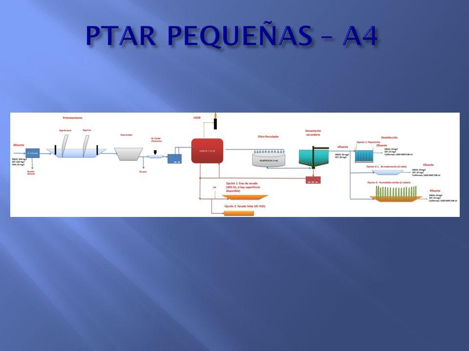 PTAR PEQUEÑAS – A4