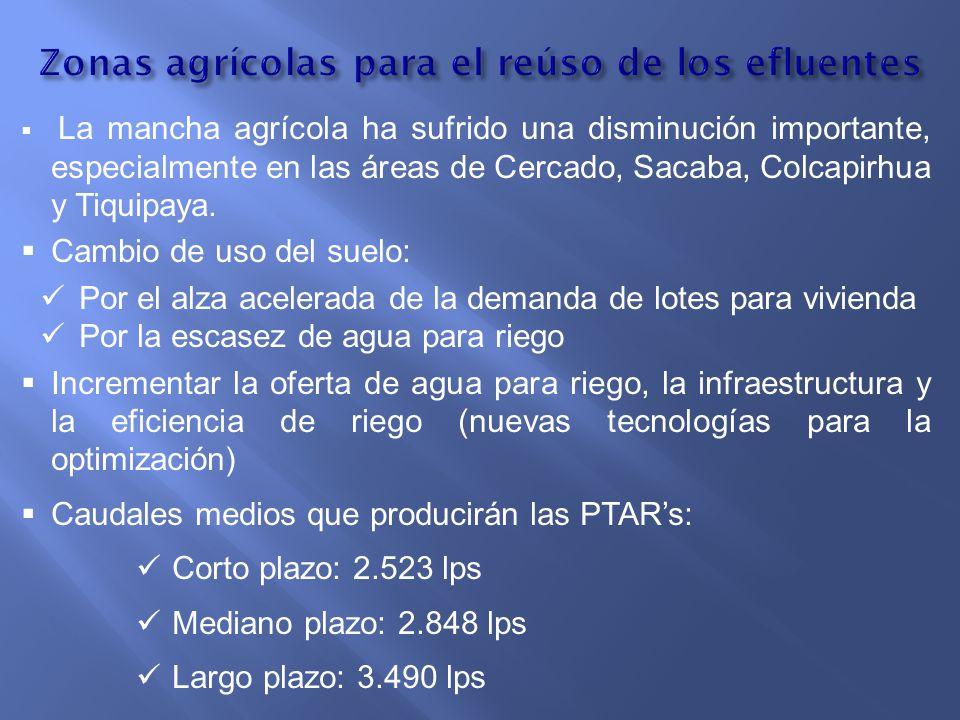 Zonas agrícolas para el reúso de los efluentes