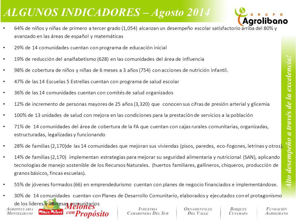 ALGUNOS INDICADORES – Agosto 2014