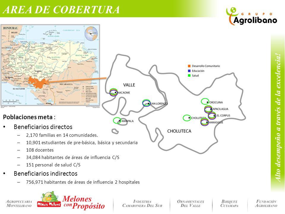 AREA DE COBERTURA Poblaciones meta : Beneficiarios directos